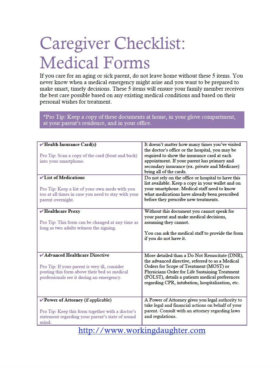 Free Download Caregiver Medical Form Checklist Working Daughter – Medical Form